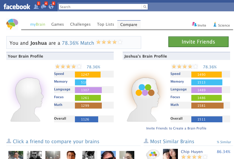 myBrain Facebook Application for Lumos Labs