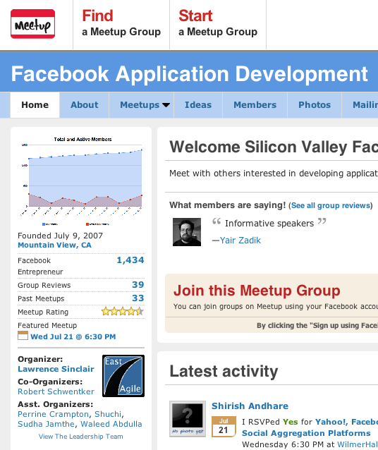 Facebook Application Development Meetup